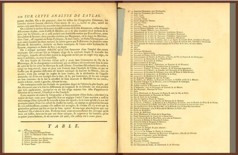 Atlas Encyclopédique de Bonne et Desmarest (2 volumes) Captu165