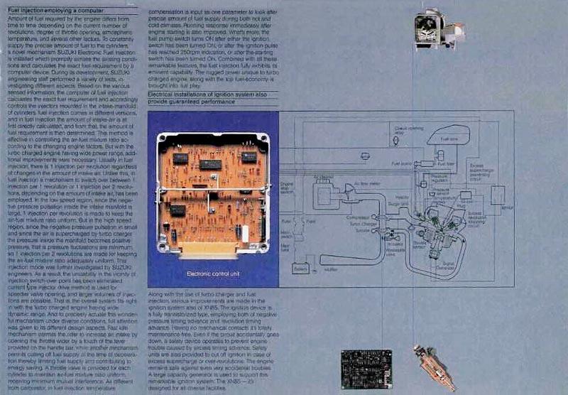 XN 85 TURBO 1985_x14