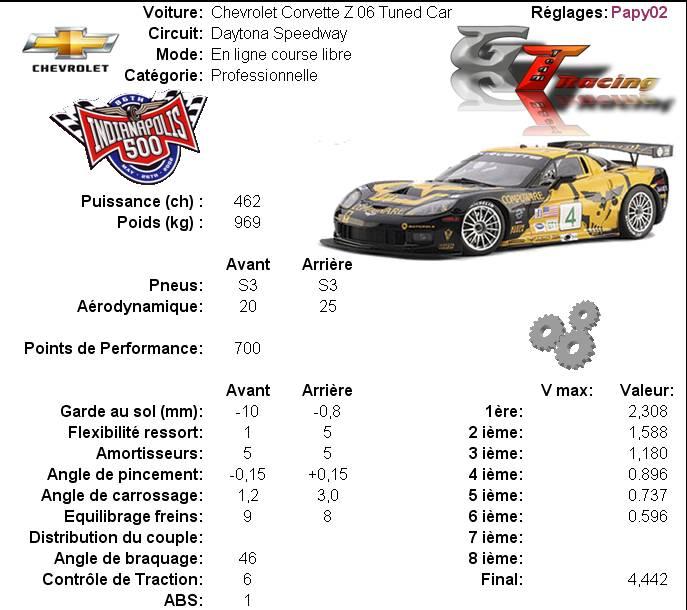 Daytona Speedway 700pp Dayton11