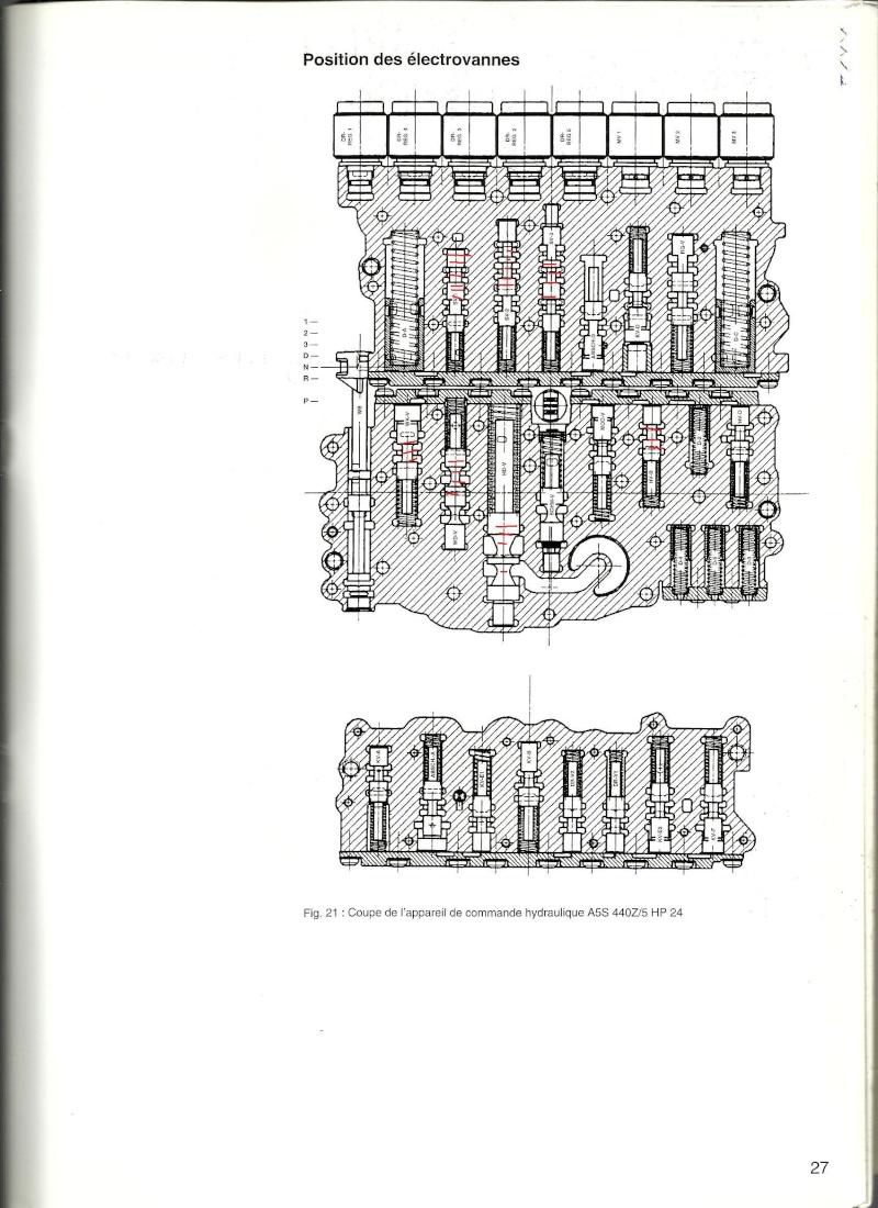 [ BMW E32 735ia an 1992 ] probleme boite automatique, la marche avant ne fonctionne plus (résolu) - Page 2 24_bva11