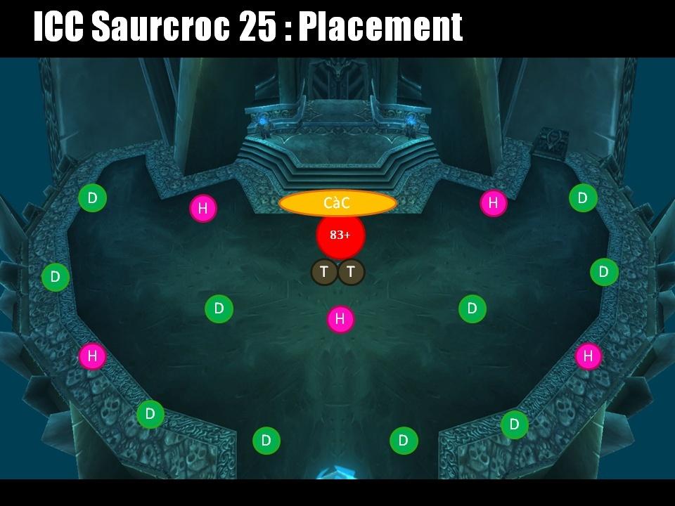 ICC - Le porte mort Saurcroc Diapos11