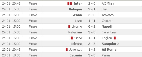 Campionato italiano serie A Calcio11