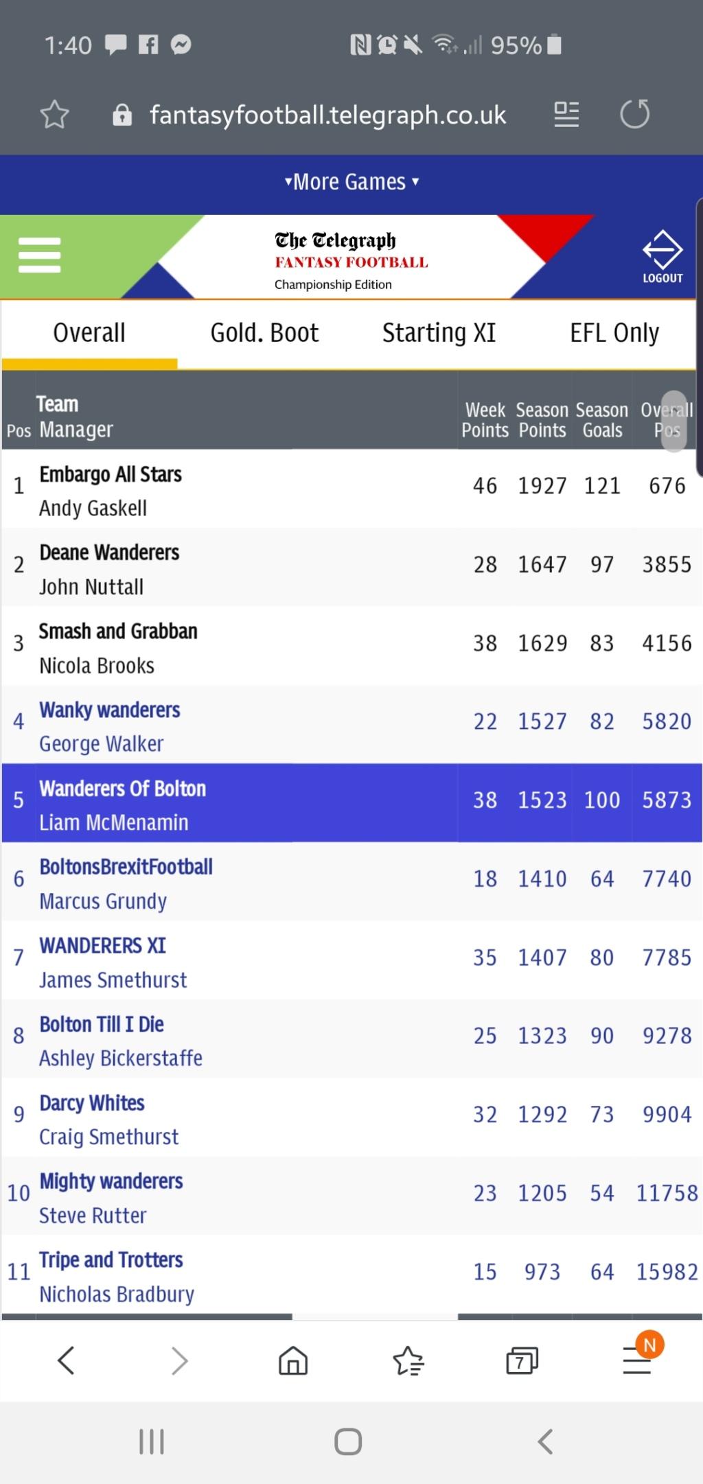 Bolton Nuts Championship Fantasty Football League 18/19  Screen37