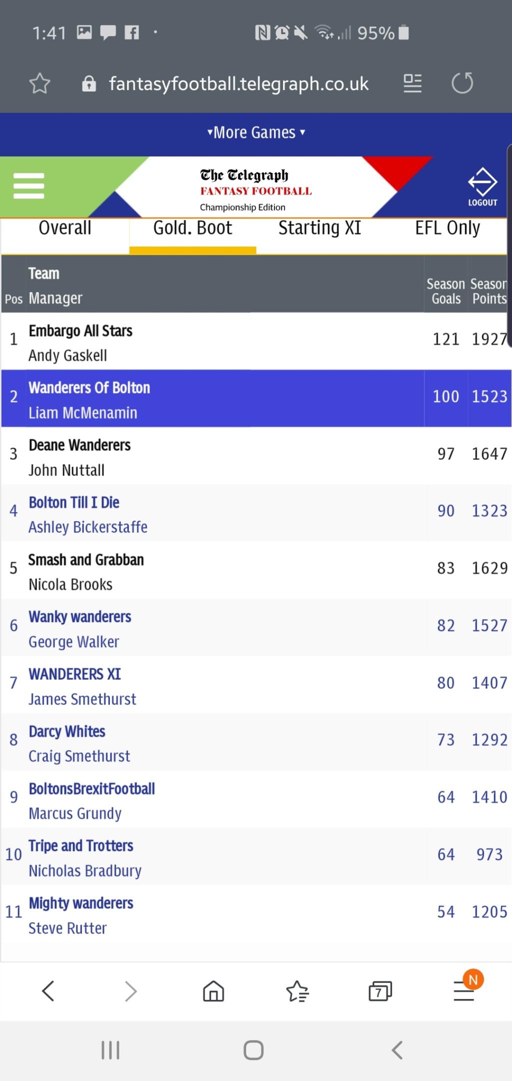 Bolton Nuts Championship Fantasty Football League 18/19  Screen38