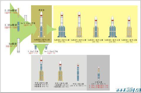 CZ-5 : Nouvelle génération de lanceur lourd - Page 4 18017410