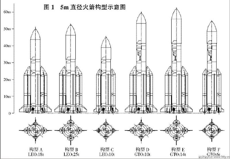 CZ-5 : Nouvelle génération de lanceur lourd - Page 3 512