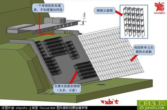 Nouveau test chinois sur l'interception de missile balistique [11 Janvier 2010] 7010_013