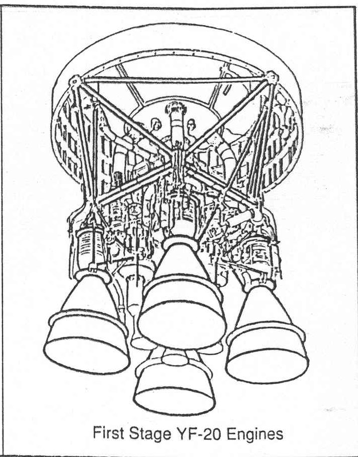 La série des Moteurs à ergol liquid - Série YF Moteur10