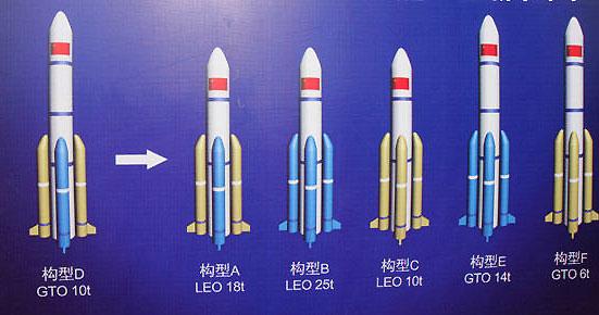 CZ-5 : Nouvelle génération de lanceur lourd - Page 4 U2143p10
