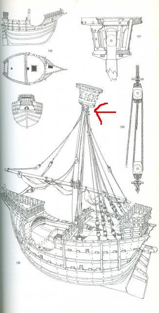 NEF CATALANE  XVe (coquille de noix ) - Page 3 92431810