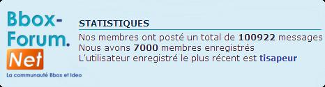 BFN accueille et dépasse les 7.000 membres et plus de 100.000 messages 13590610