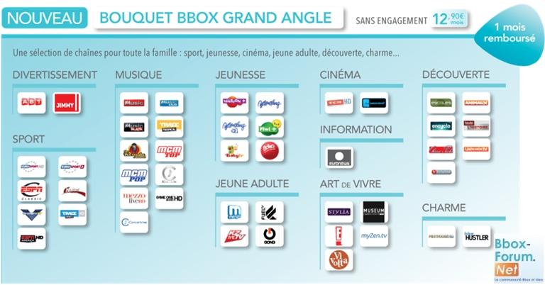 """Exclu: un nouveau Bouquet """"Grand Angle"""" sur Bbox TV - Page 3 Grand_11"""