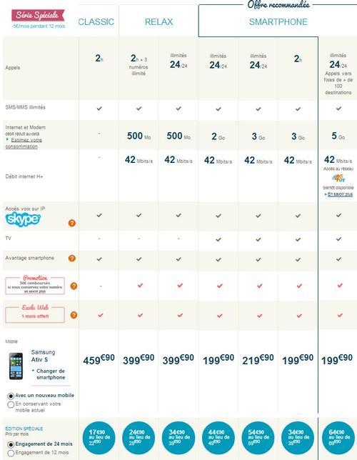 Le Samsung ATIV S est désormais disponible chez Bouygues Telecom Tarifa10