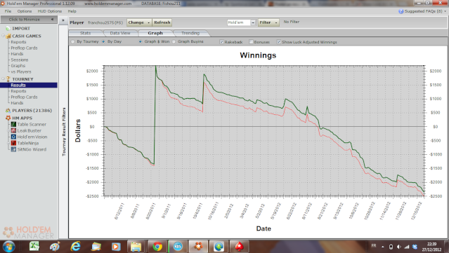 Holdem manager, show luck ajusted Down_p10