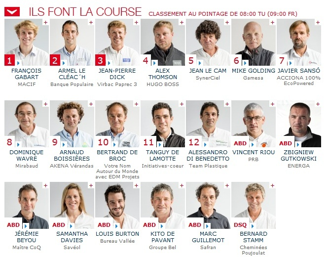 vendee globe 2012 - Page 4 Classe10