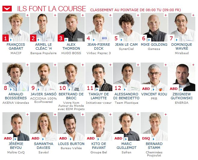 vendee globe 2012 - Page 4 Classe11