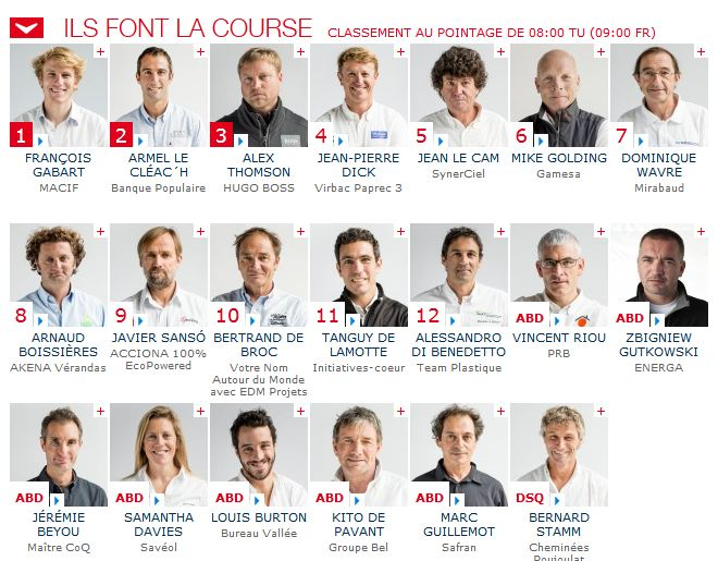 vendee globe 2012 - Page 4 Classe12