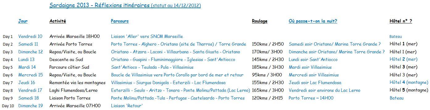 Sardaigne 2013 / 10 au 19 mai - Le Forum remet le (dé)couvert ! - Page 3 Itiner11