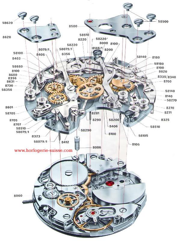 Mikrorotor saat mekanizmalari Cal11e10