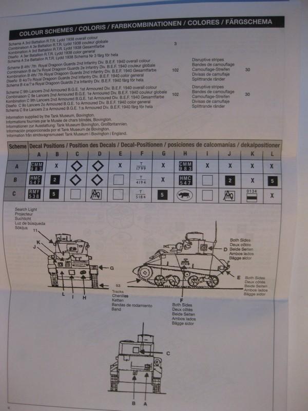 Vickers Light Tank Mk. VI a/b/c  [Airfix , 1/76 ] FINI ! Photo184