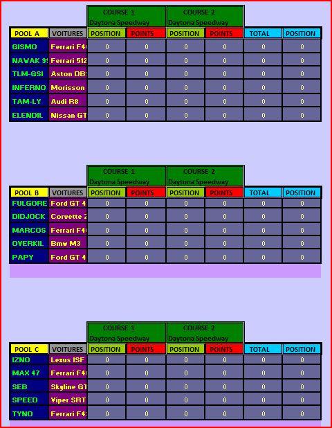 Pools pour le 20.12.09 3ème Supercars Dafini10