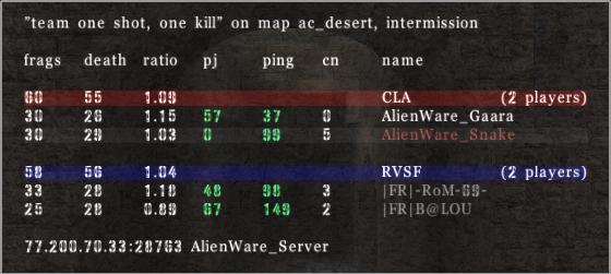 =AW vs |FR| Fr110