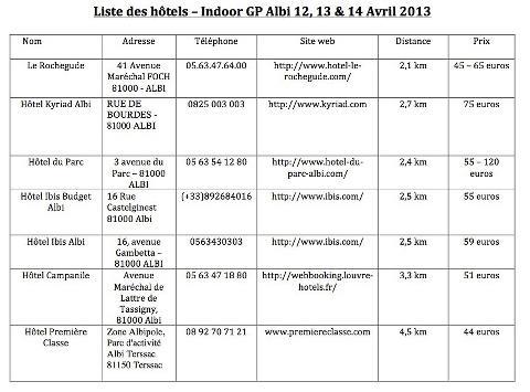 GP D'ALBI 55336110