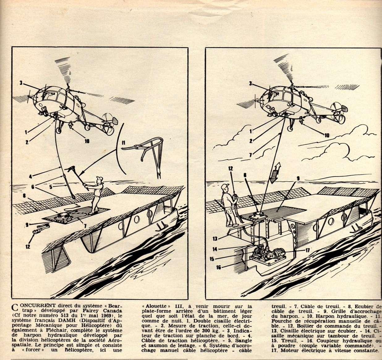 [Aéronavale divers] Le LYNX WG13 - Page 9 Appont10