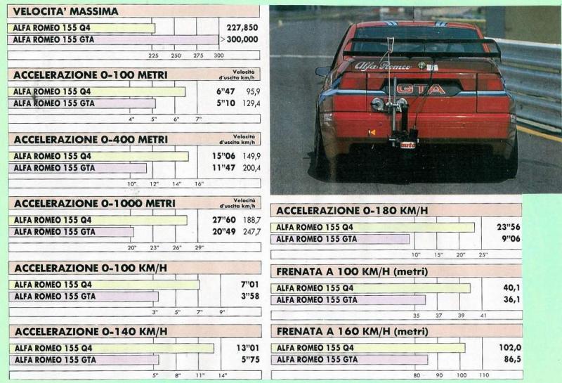 Alfa Romeo 155 1992_a10