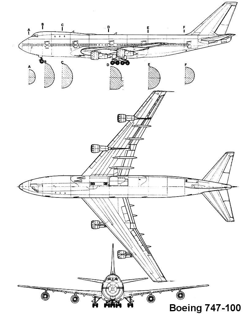 مهمات المهندس وفني الطائرات...منذ هبوط الطائره واستقبالها ...وحتى اقلاعها B747_310