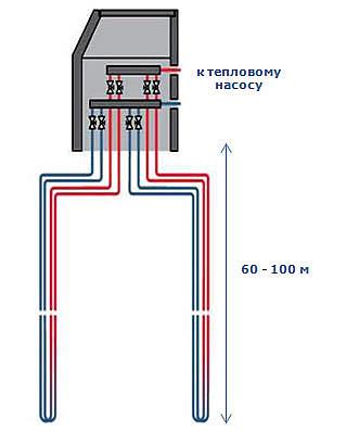 Отопление Дома за счет природных источников энергии. 1810