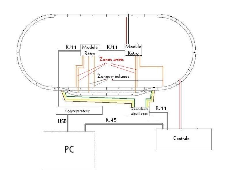 Interface entre PC et réseau avec une Ecos V.2 Brt_ce10