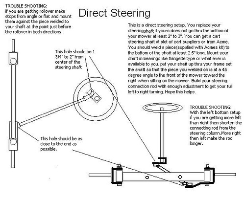 How to upgrade steering gears and tie rod? Direct11