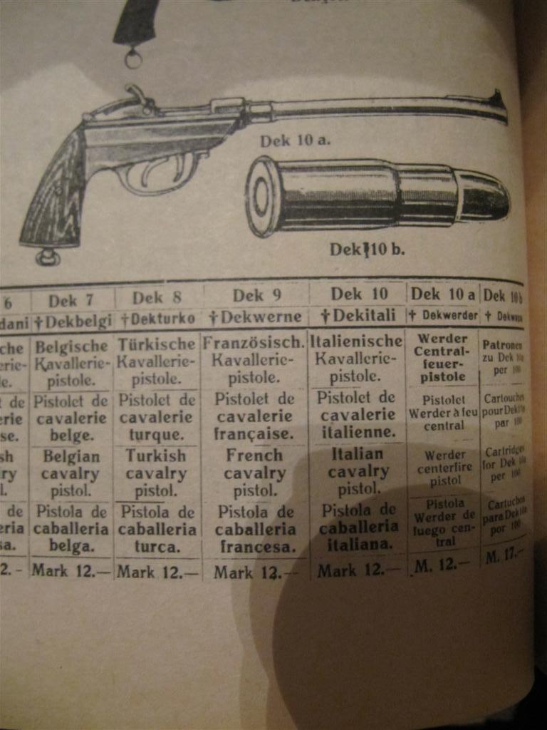 pistolet de la cavalerie bavaroise : Werder Mle 1869 (et son rechargement) - Page 2 Img_4714