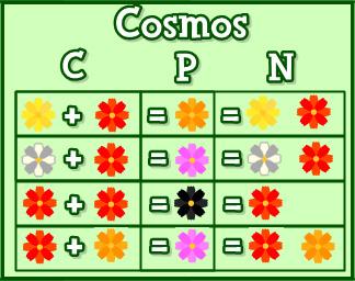 [Guide] Les croisements de fleurs. - Page 5 Cosmos11