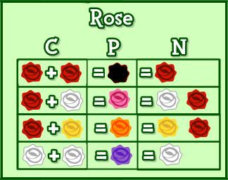 [Guide] Les croisements de fleurs. - Page 5 Roses10