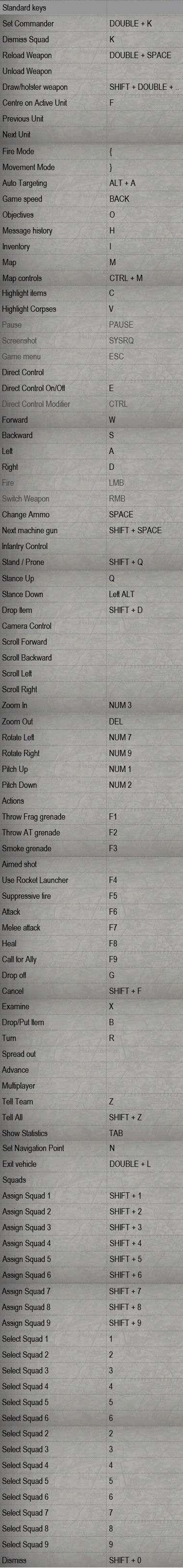 Problemas de controles en el teclado Assaul10