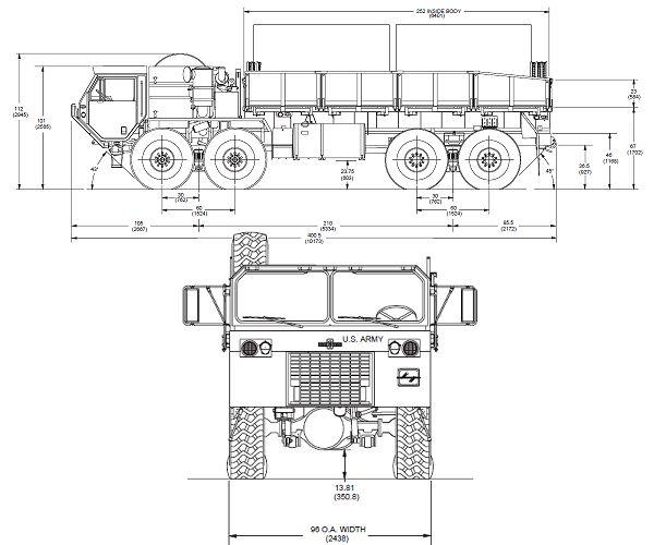 Projet R.I.S.A 3 : MONGO M977a210