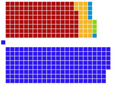 ¤ V2018 ¤ Topic de Regroupement des Elections  Chambr10