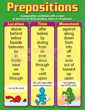 Prepositions Simple10