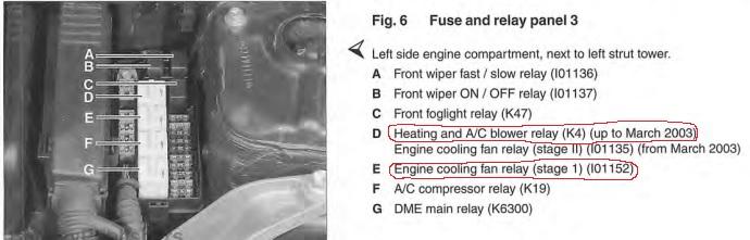 [Mini R53 cooper S 10/2002] Problème motoventilateur Fusebo10