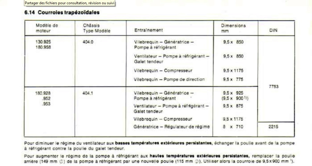 courroies trap unimog 404 Courro10