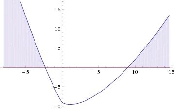 a²+b²+c²=abc  (jolie)!!! Ali11