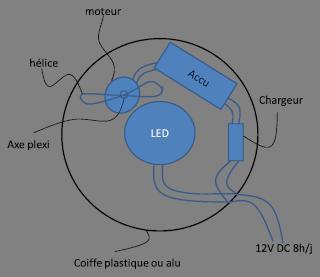 Petit Pico expérimental Nanoto10