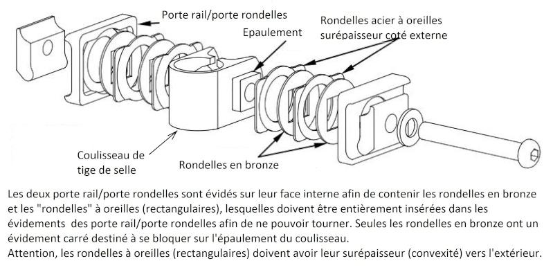 Pentaclip : plan de montage du chariot de selle  Pentac10