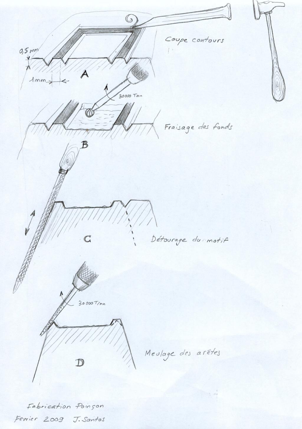 Restauration des marquages sur armes anciennes par Photogravure - Page 2 Gravur10