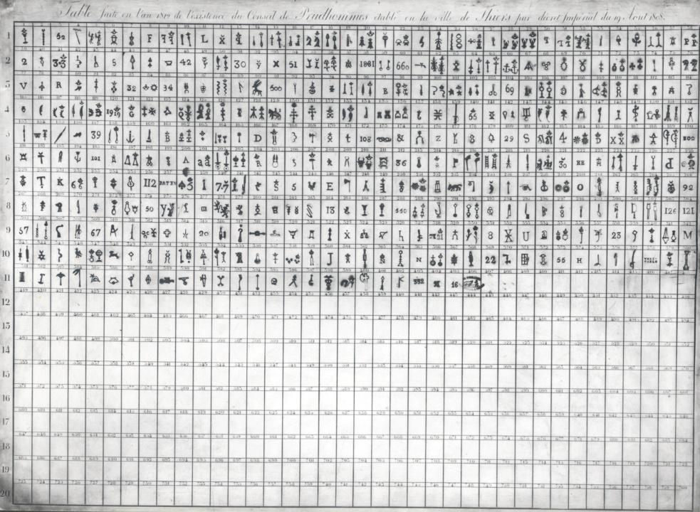 Restauration des marquages sur armes anciennes par Photogravure - Page 2 Table_10