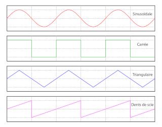 Inversion de phase / mono Formes13