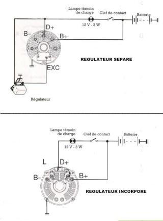 Batterie neuve qui se décharge Altern11