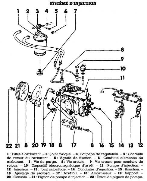 Chauffage intérieur OUI si Webasto ? - Page 5 Diesel10